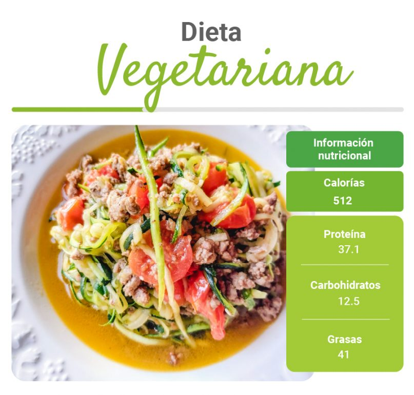 Crea+dieta 4