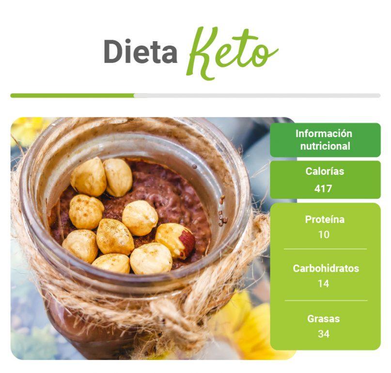 Crea+dieta2